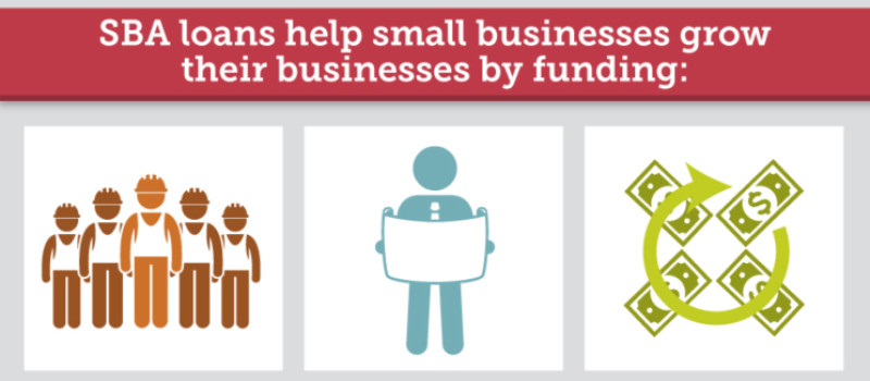 grants learn grant making agencies small business administration